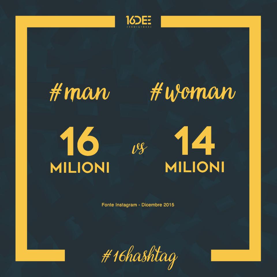 Sedicidee - a cosa servono gli hashtag - parola chiave #man #woman