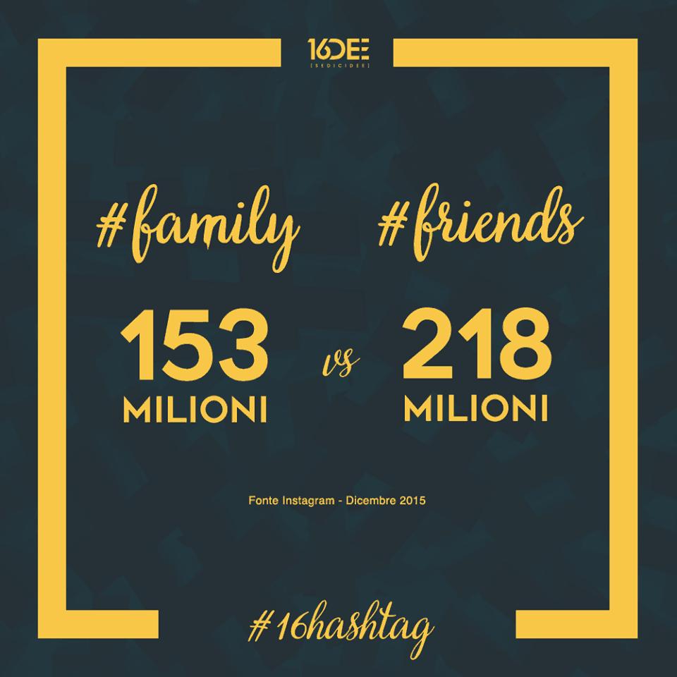 Sedicidee - a cosa servono gli hashtag - parola chiave #family #friends